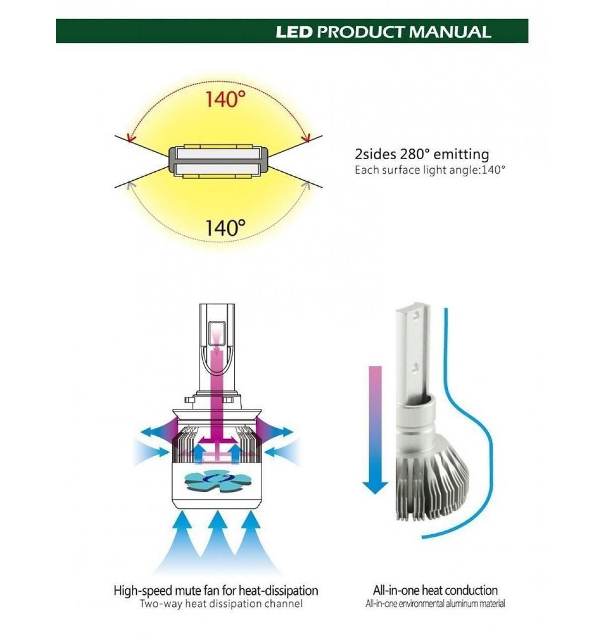 C6 - H8 / H9 / H11 LED LIGHT CAR HEADLIGHT HEADLAMP AUTO HEAD LIGHT LAMP - WHITE LIGHT 2PCS 1PAIR